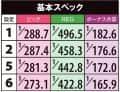 株式会社銀座 パチスロディスクアップ 機械割
