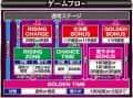 株式会社平和 CRルパン三世 LAST GOLD ゲームフロー