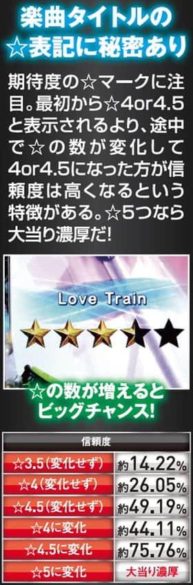 プロジェクトTK Live SP 信頼度 楽曲タイトル