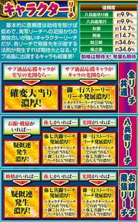 ぱちんこ 水戸黄門Ⅲのリーチ演出の紹介