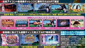 GI 優駿倶楽部の新馬戦チャレンジ