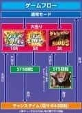 サミー株式会社 CR デジハネモンスターハンター4 ゲームフロー
