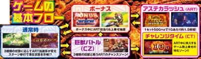 株式会社エレコ アステカ-太陽の紋章- ゲームフロー