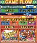 豊丸産業株式会社 CRA SUPER電役ナナシーDX II 77NV ゲームフロー
