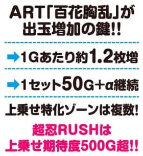 パチスロ閃乱カグラのART「百花胸乱」が出玉増加の鍵!!