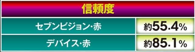 ぱちんこウルトラ6兄弟 通常時主要リーチ演出信頼度