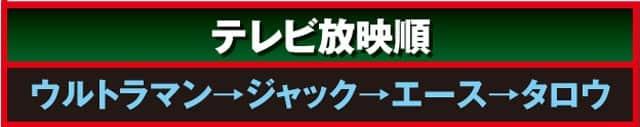 ぱちんこウルトラ6兄弟 6兄弟ST