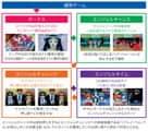 サミー株式会社 快盗天使ツインエンジェル2 ゲームフロー