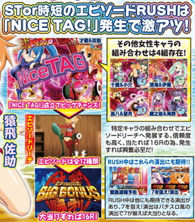 CRぱちんこ真田純勇士~Victory~のNICE TAGの紹介