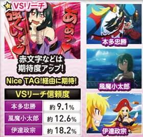 CRぱちんこ真田純勇士~Victory~のVSリーチの信頼度一覧表