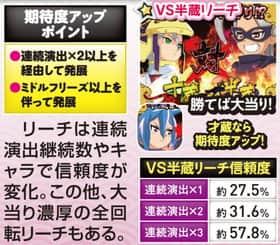 CRぱちんこ真田純勇士ゔぃくとり~のVS半蔵リーチの信頼度の一覧表