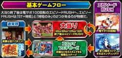 株式会社ニューギン CRぱちんこ真田純勇士~Victory~M-K ゲームフロー