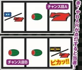 チャンス目A/B