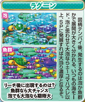 大海物語スペシャル MTE15の魚群出現モード(ラグーン)の紹介