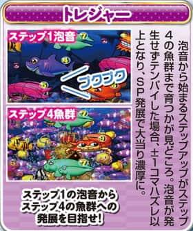 大海物語スペシャル MTE15の魚群出現モード(トレジャー)の紹介