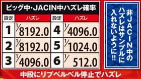 薄桜鬼蒼焔録のビッグ中JACIN中ハズレ確率の紹介