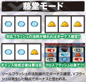 薄桜鬼蒼焔録の藤堂モードの紹介