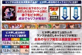 薄桜鬼蒼焔録のビッグ中の設定推測要素の紹介