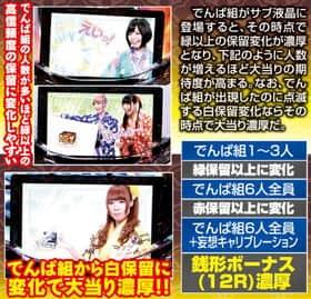 CR 銭形平次withでんぱ組.incのST中保留変化の紹介