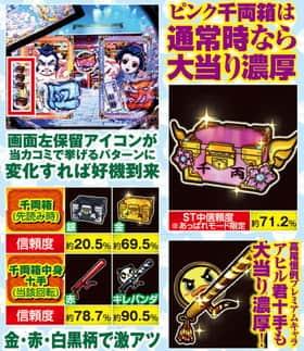 銭形平次withでんぱ組.incの保留変化予告の紹介