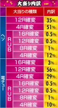 株式会社高尾 ぱちんこCR 銭形平次withでんぱ組.inc 大当たり内訳
