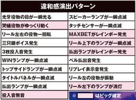 3×3EYES~聖魔覚醒~の違和感演出パターンの紹介