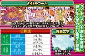 戦国†恋姫の恋姫日常リーチの信頼度の一覧表