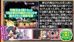 戦国†恋姫の円舞玉の紹介