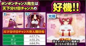 戦国†恋姫のポンポンチャンスの信頼度