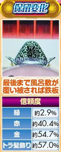 恋姫夢想 ZAの保留変化