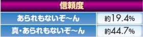 恋姫夢想 ZAの強擬似連ゾーン