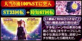 スーパー海物語IN沖縄4 桜バージョン STBの千本桜ゾーン