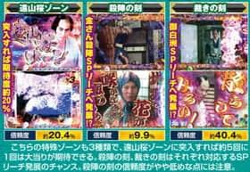 CR遠山の金さん 二人の遠山桜特殊ゾーンの信頼度の一覧表