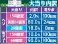 株式会社平和 CR戦国乙女~花~99ver. 大当たり内訳