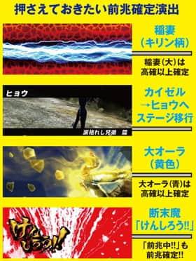 北斗の拳 修羅の国篇の前兆確定演出の紹介