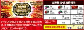 北斗の拳 修羅の国篇の金勝舞魂非消費確率の紹介