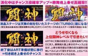 パチスロ 北斗の拳 修羅の国篇の闘神演舞TURBOの紹介