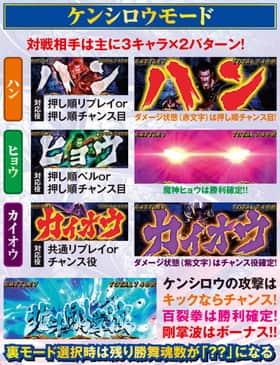 北斗の拳 修羅の国篇の神拳勝舞中のキャラクター別特徴の紹介