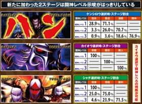 北斗の拳 修羅の国篇のキャラ別ステージ割合の紹介
