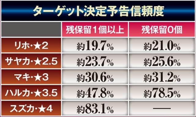 P貞子vs伽椰子 頂上決戦 伽椰子ジェノサイド演出信頼度