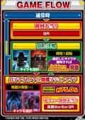 藤商事 P貞子vs伽椰子 頂上決戦 ゲームフロー