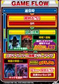 株式会社藤商事 P貞子vs伽椰子 頂上決戦 ゲームフロー