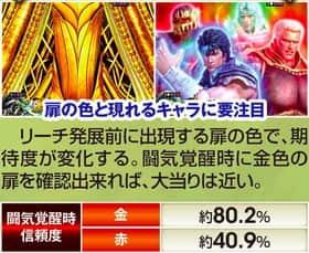 ぱちんこCR真・北斗無双の扉演出の信頼度表