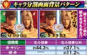 ぱちんこCR真・北斗無双のキャラ分割画面背景パターンの信頼度表