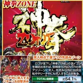 ぱちんこCR真・北斗無双の神拳ZONEの信頼度紹介