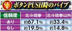 ぱちんこCR真・北斗無双のボタンPUSH時のバイブの信頼度表