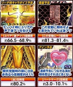 ぱちんこCR真・北斗無双の回転中・リーチ後予告の強パターン一覧