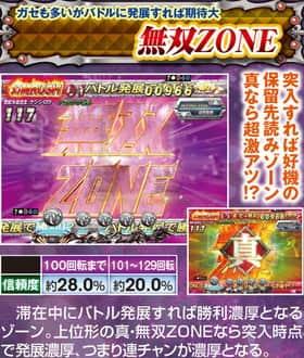 ぱちんこCR真・北斗無双の無双ZONEの信頼度表