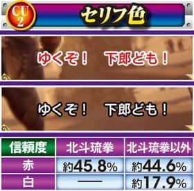 ぱちんこCR真・北斗無双のセリフ色の信頼度表
