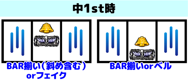 BLACK LAGOON4 BAR揃いの停止型2